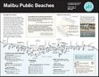 Malibu Public Beaches Guides